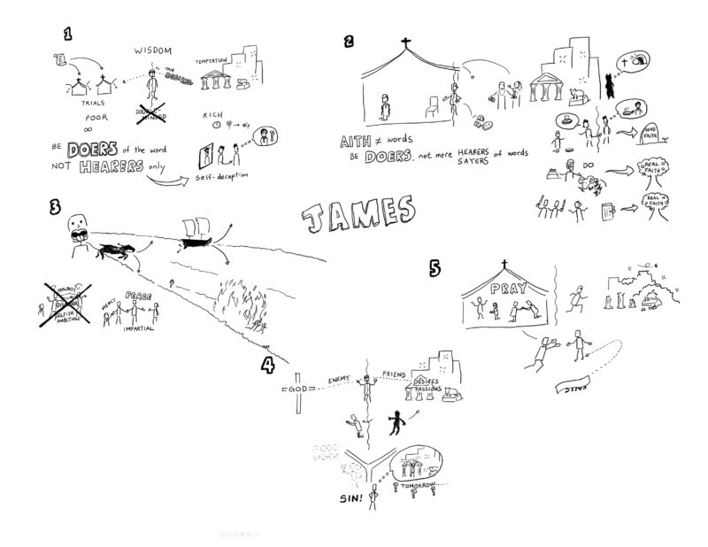 The Letters - James Doodle Image