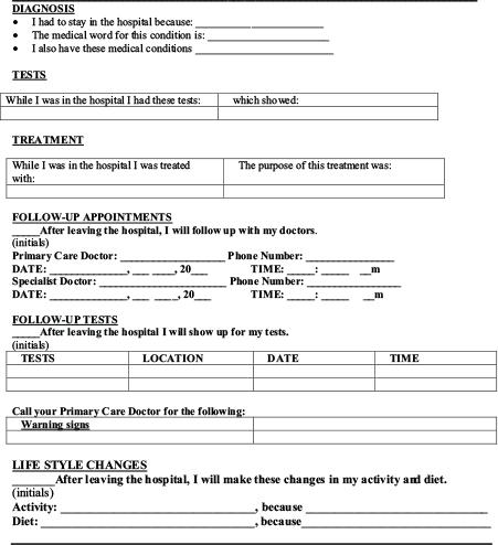 Discharge Worksheet