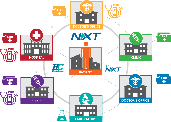 interoperabilityNXT1.png