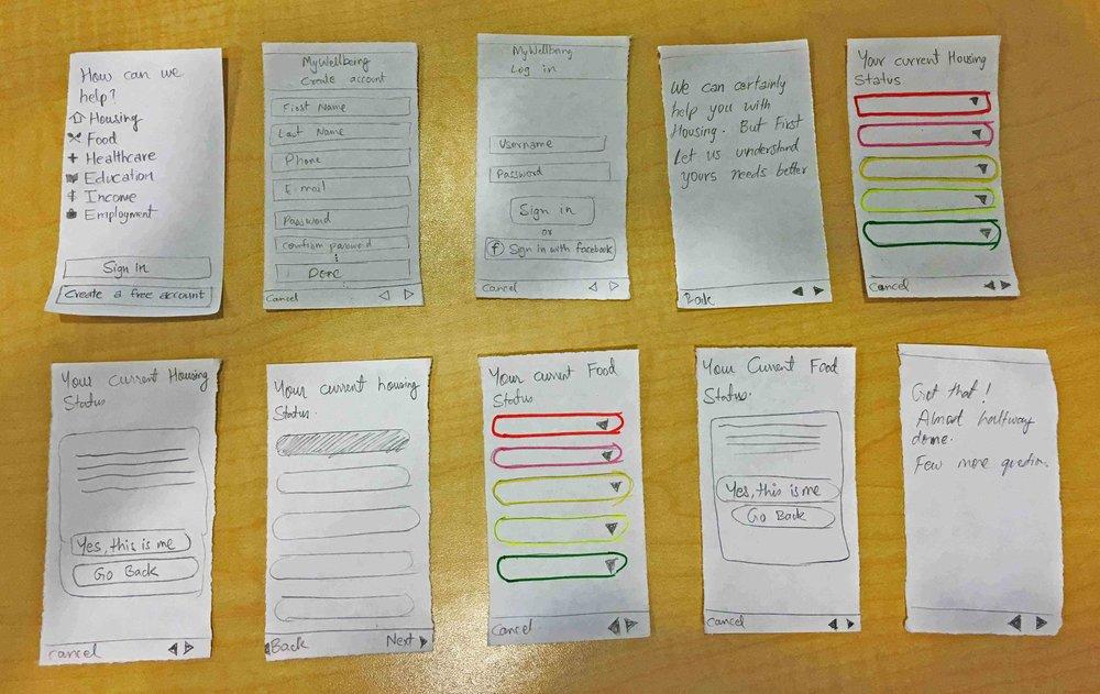 Paper Prototype 1