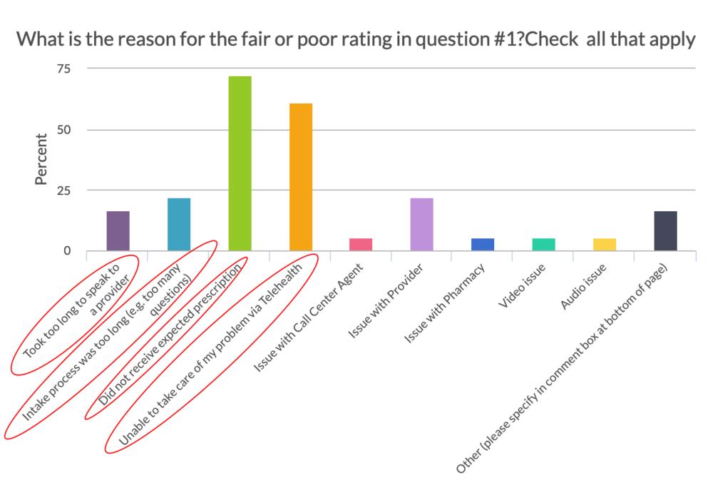 survey-result.png