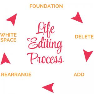 Life-Editing-Process-800