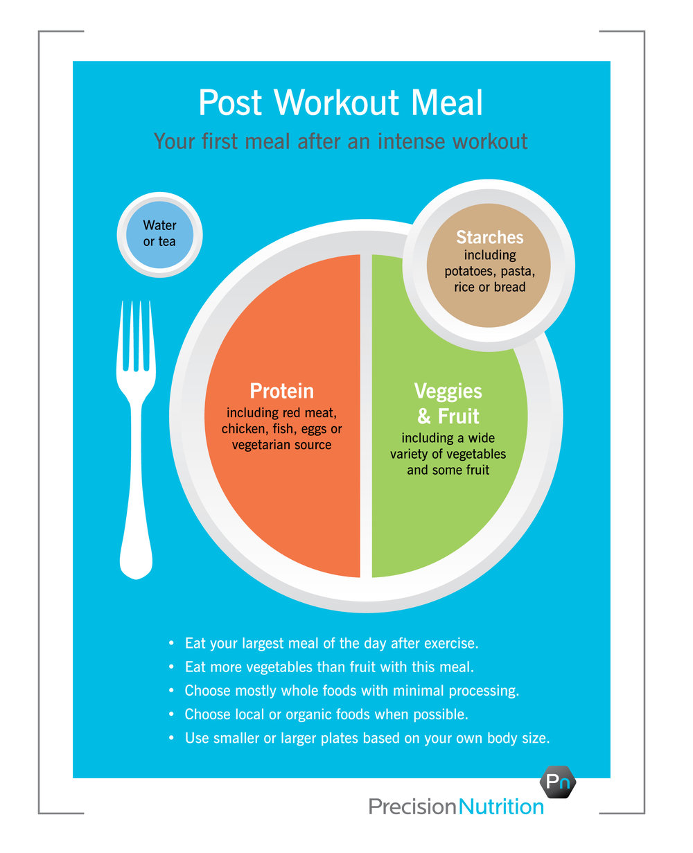 Berardi-Post-Workout-Plate.jpg