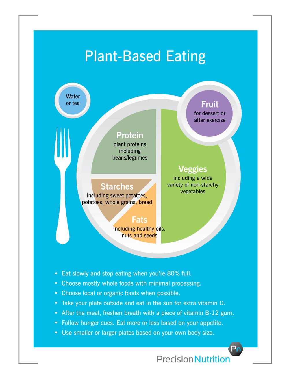 Berardi-Plant-Based-Plate.jpg