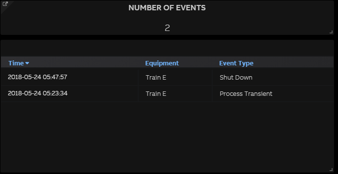 Number of Events_CompressorMonitor.PNG