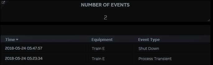 Number of Events_CompressorMonitor_TonedDown.png