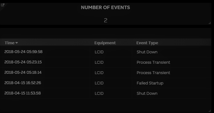 Number of Events_CompressorMonitor_TonedDownCompressorD.png