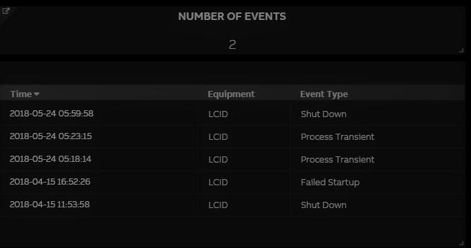 Number of Events_CompressorMonitor_TonedDownCompressorD.png