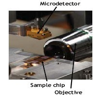 Fig.2 Visualization of a disposable chip device for sample material and a detector in the upper position for loading sample using micropipette or micro-syringe.