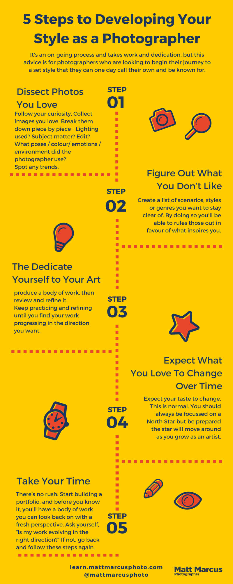 Developing Your Style As A Photographer Infographic - Matt Marcus.jpg