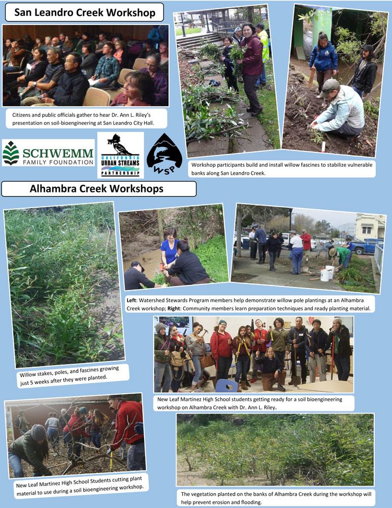 CA-Urban-Streams-Partnership.jpg