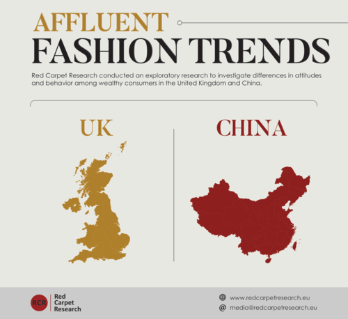 fashion trend UK CHINA.png