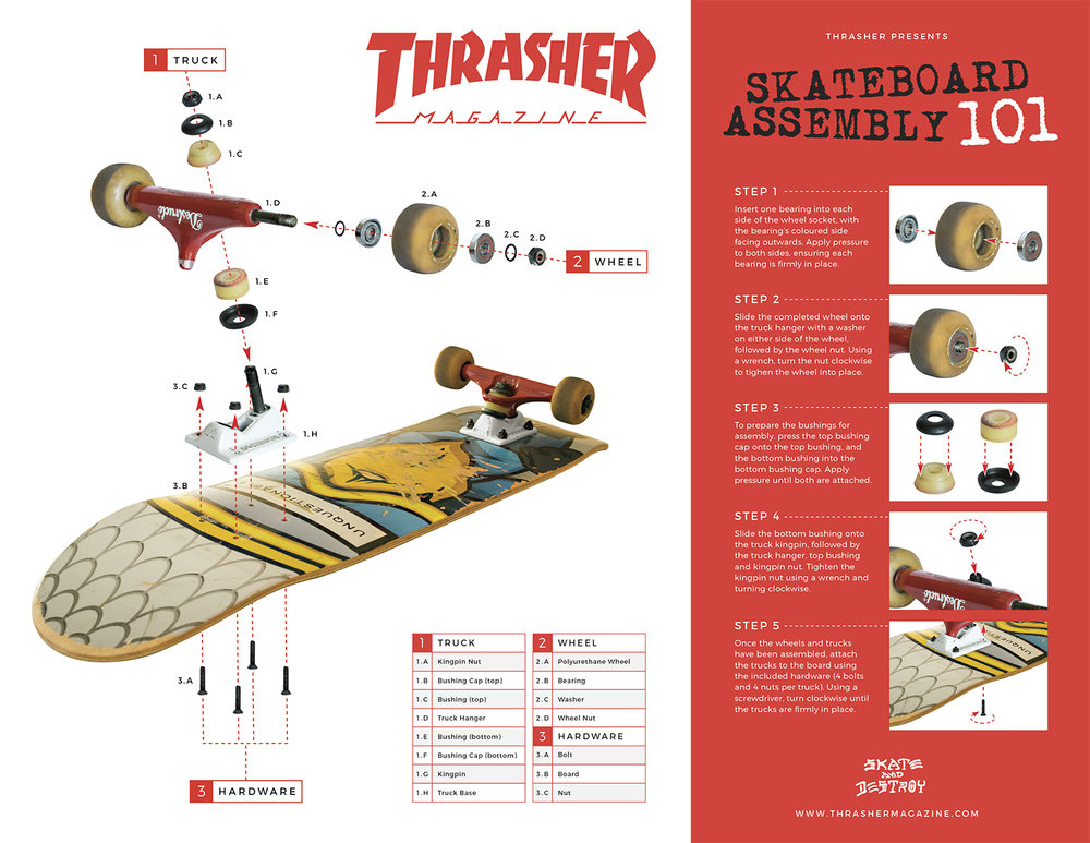 Speaking of type hierarchy, this one was also a big proponent of strength in letters. Although the composition and design is more modern and technical than my usual style, this poster uses type and diagrams to illustrate the setup of a skateboard. As a big aficionado of historic type and hand-rendered designs, I need to make sure I also always consider the importance of proper execution when working with more contemporary fonts and digital design.