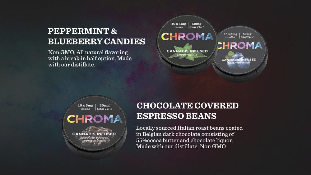 Chroma Mints copy.jpg