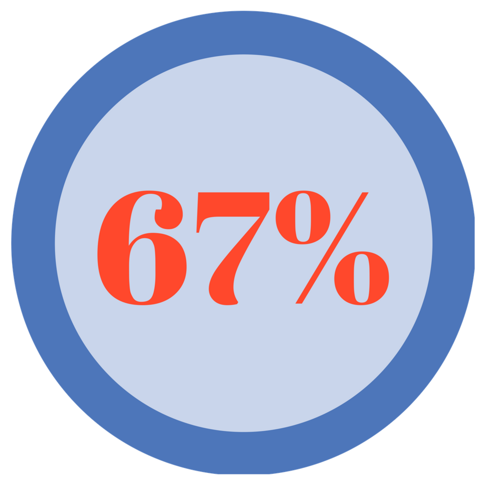 75% (3).png
