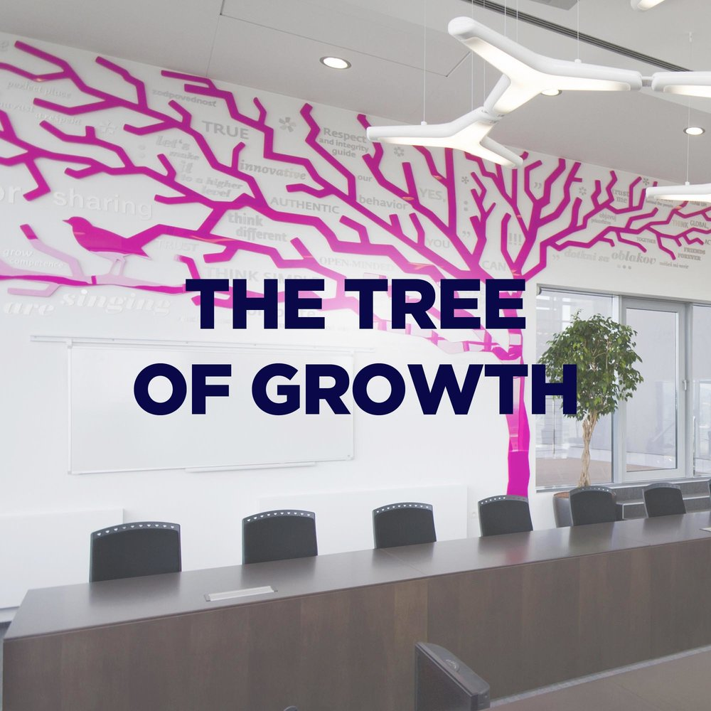 The Tree Of Growth