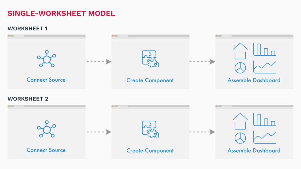 Interaction Models - Single Worksheet.png