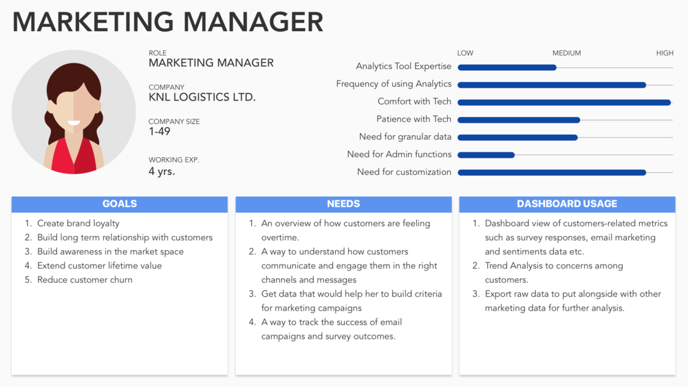 180830_Portfolio_Personas_MarketingManager_MC_v1.png