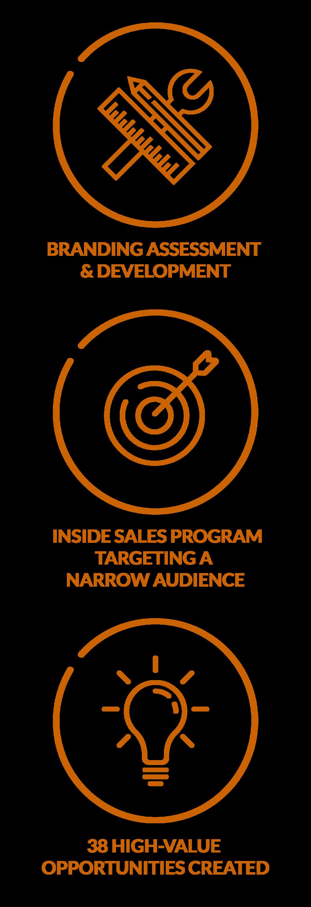 inside-sale-marketing-highlights