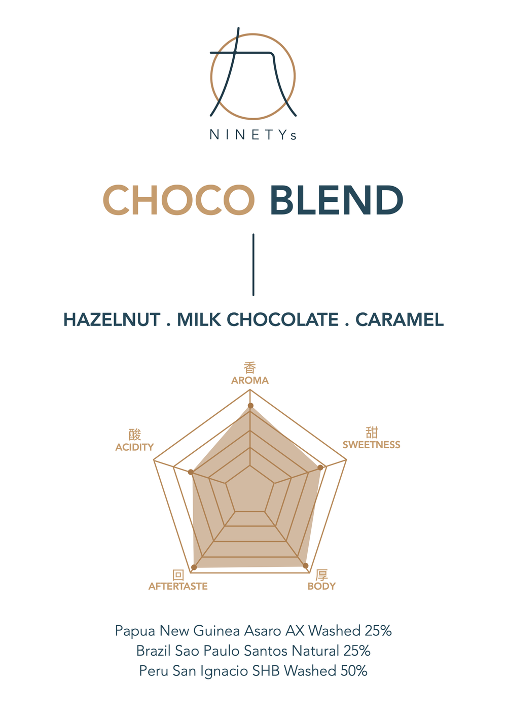 Choco Blend TentCard.png