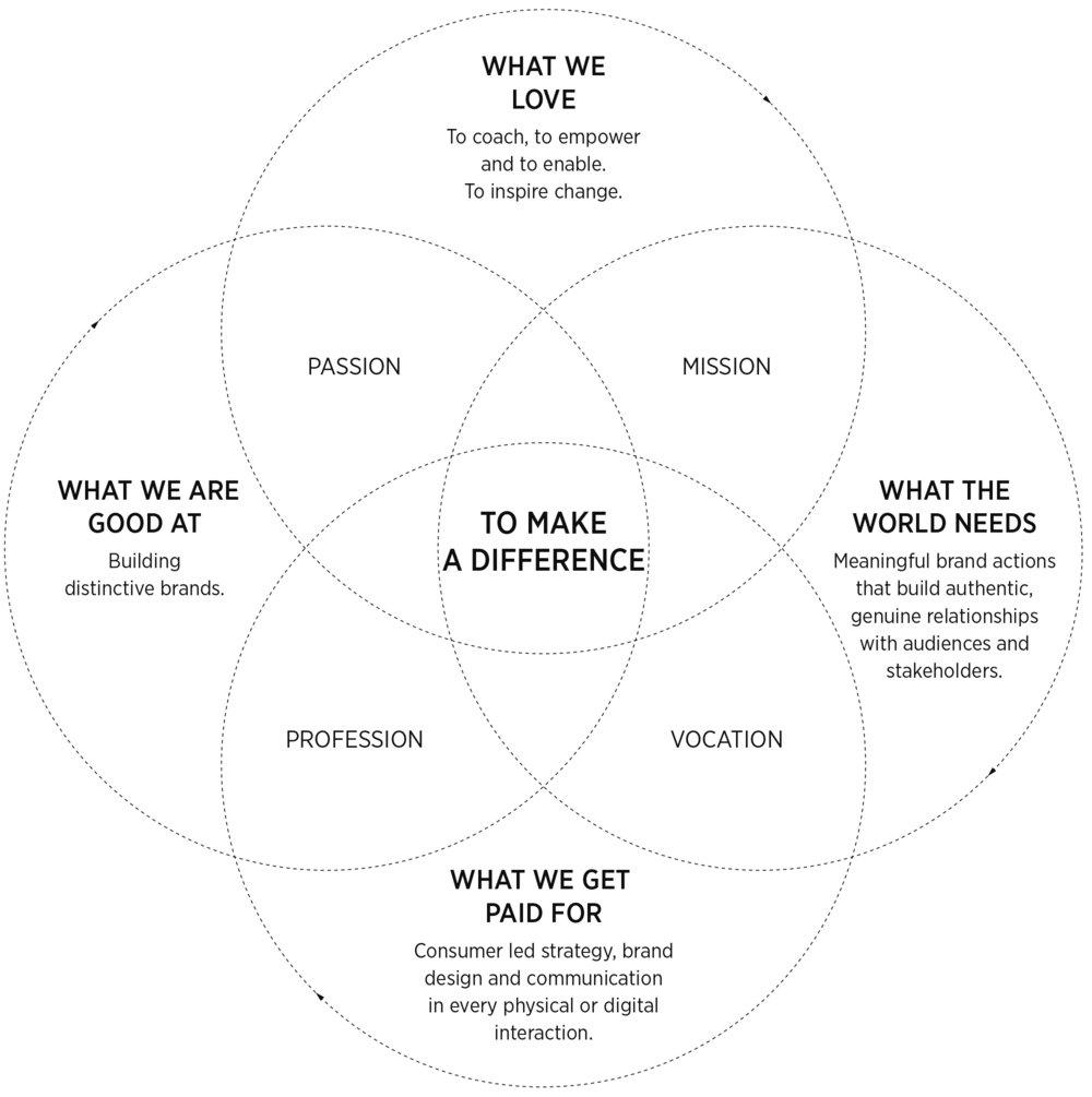 Ikagi Diagram.jpg