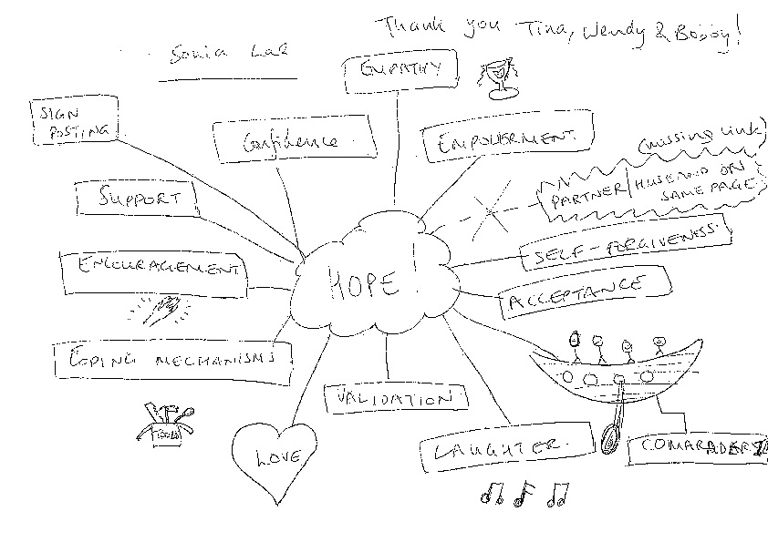 One parent's 'mind map' of the benefits of the Hope course.