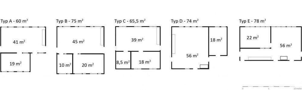 Rekommenderad yta för allrum, matrum, lekrum/vilrum och målarrum/ateljé är 92 kvadratmeter för 18 barn, vilket ingen av modulförskolorna når upp till heller. Rummens storlek styr storleken på de grupper barnen bildar och skapar därför ramar för barnens sätt att leka och umgås. Ett rum som är för litet för det antalet barn som finns där blir en stressande miljö, barnen får svårt att hitta en egen vrå, ljudnivån riskerar att bli hög.