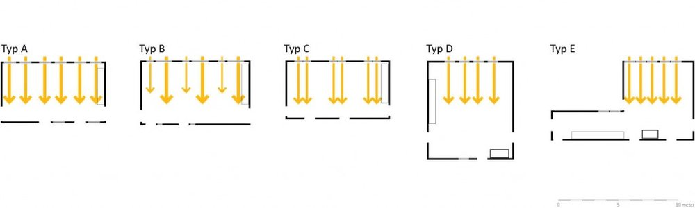 Typ A, B och C har långsmala allrum med fönster längs långsidan, vilket ger goda dagsljusförhållanden. Typ D har istället fönster på kortsidan, vilket gör att den inre delen av rummet blir mörk. Typ E har ett L-format allrum med goda dagsljusförhållanden i allrumsdelen, men saknar fönster vid köksinredningen.