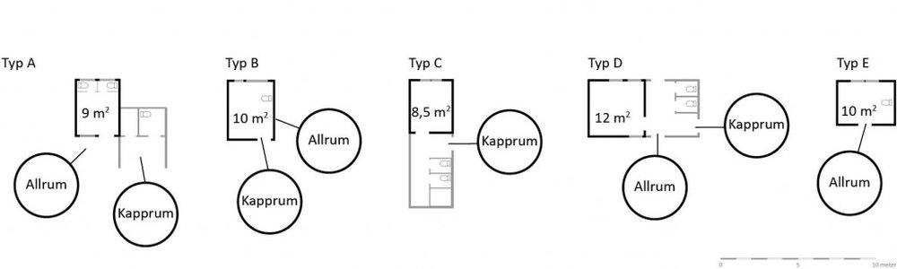 tterligare en aspekt som påverkar användbarheten hos skötrummen i de olika modulförskolorna är vilka rum som angränsar till det. Typ A och E har ett skötrum som angränsar direkt till allrummet, vilket gör det möjligt för personal i skötrummet att samtidigt ha uppsikt över vad som händer i allrummet. I typ D finns ett fönster mellan skötrum och allrum, vilket också är bra. Avståndet mellan dörrarna till skötrum och allrum är inte heller så stort, å andra sidan utgör denna yta huvudsaklig kommunikationsyta för alla barn som kommer utifrån gården, så det är möjligt att man hellre vill ha dörrarna stängda. Skötrummen i typ B ligger i direkt anslutning till allrummet, men har varken dörr eller fönster som kan skapa bättre funktion. I typ B och C hade det skapat en mycket bättre användbarhet och underlättat för personalen om det funnits en dörr mellan allrum och skötrum. Skötrummet i typ C ligger avsides placerat, vilket både skapar lugn och ro vid toaletterna, men också gör att personalen i skötrummet eller allrummet helt saknar uppsikt över vad som händer i respektive rum.