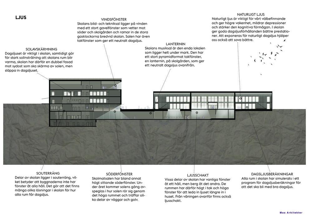 Bobergsskolan 3.jpg