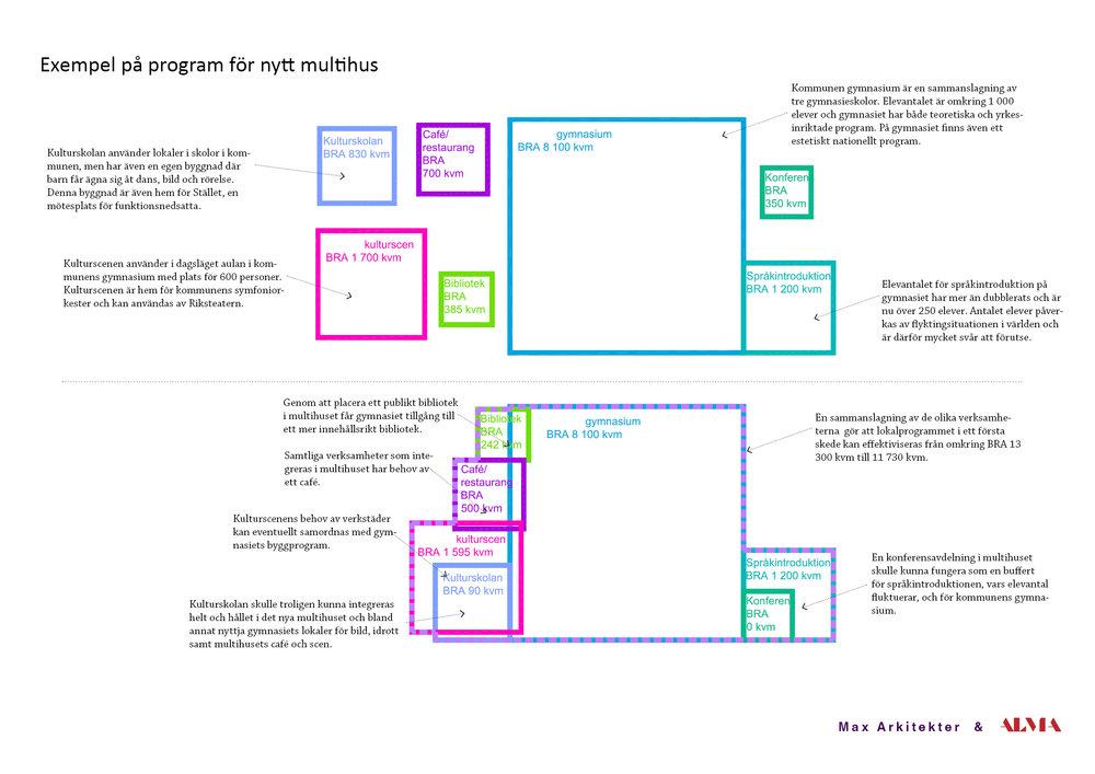 Multihus2.jpg