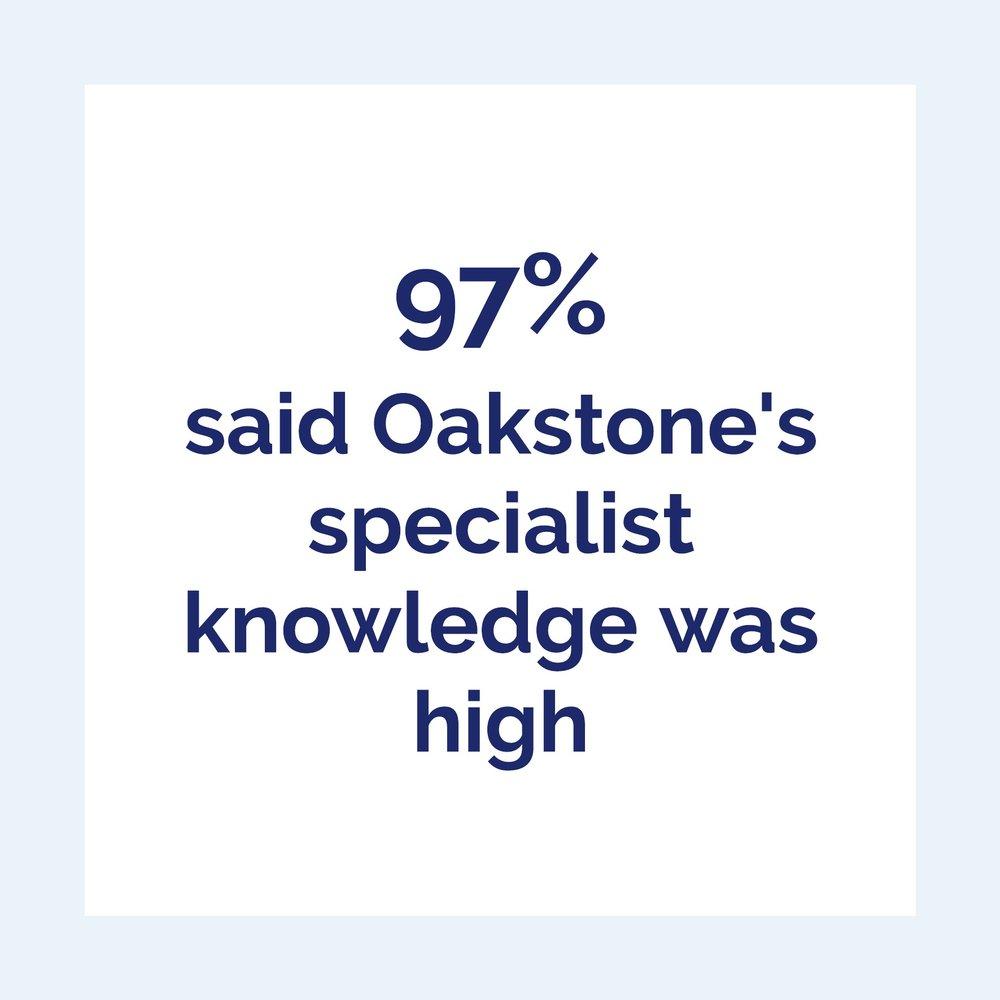 Oakstone International executive search feedback and testimonials