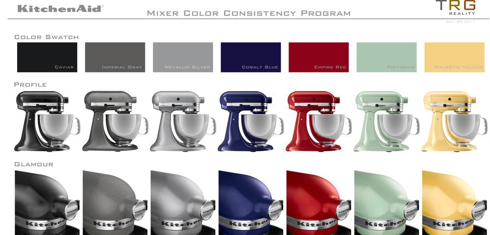 KitchenAid_Mixer Color Consistency Program.jpg