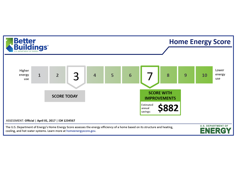 checkbook-home-energy-score1.png