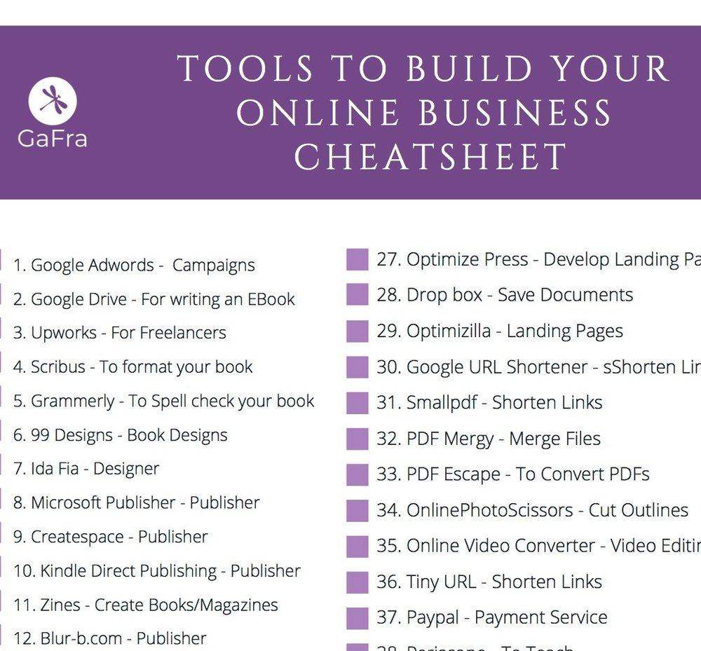 FREE! - Get your FREE Cheat Sheet - a List of Sites with Tools for your Blog, Ebook, Videos etcGET IT HERE
