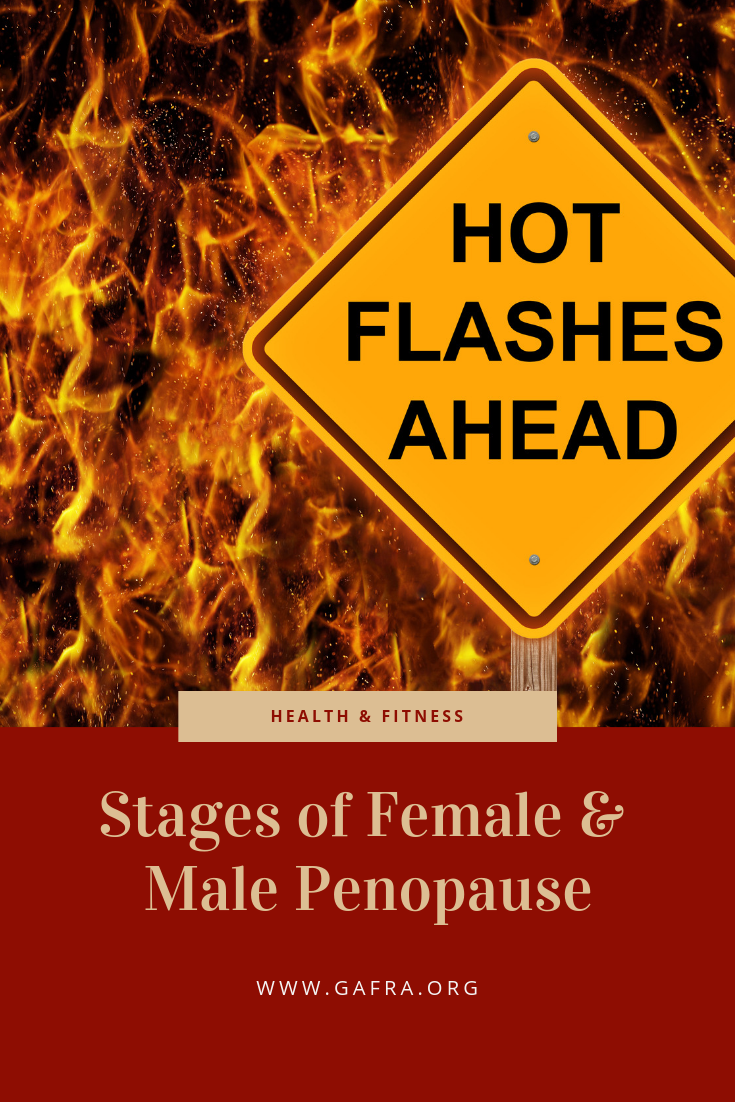 Stages of Female & Male Menopause. www.gafra.org