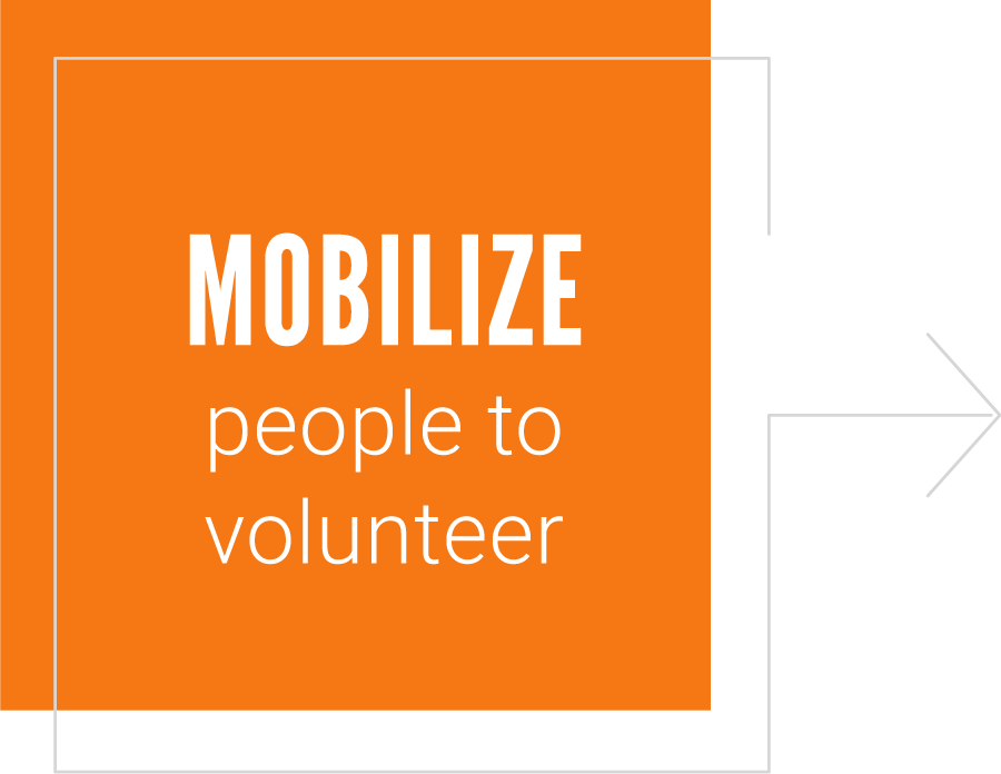 Mobilize people to action