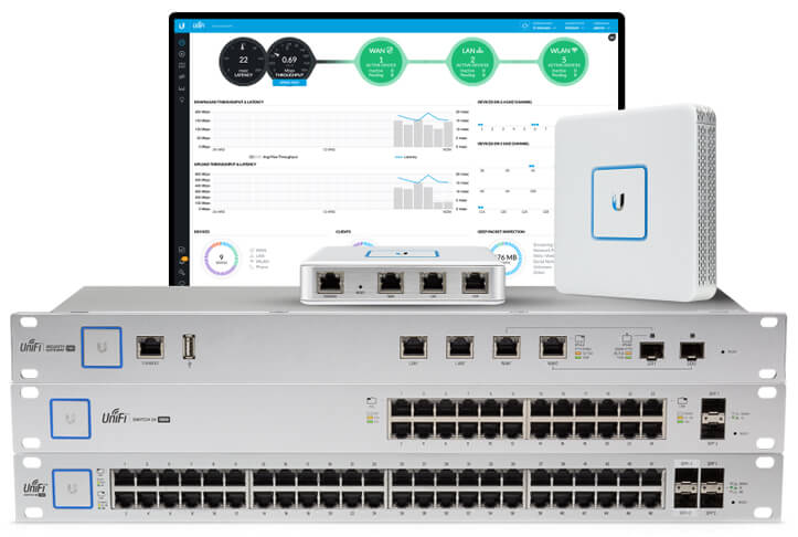 High-Performance Routing and Advanced Security & Network Switching