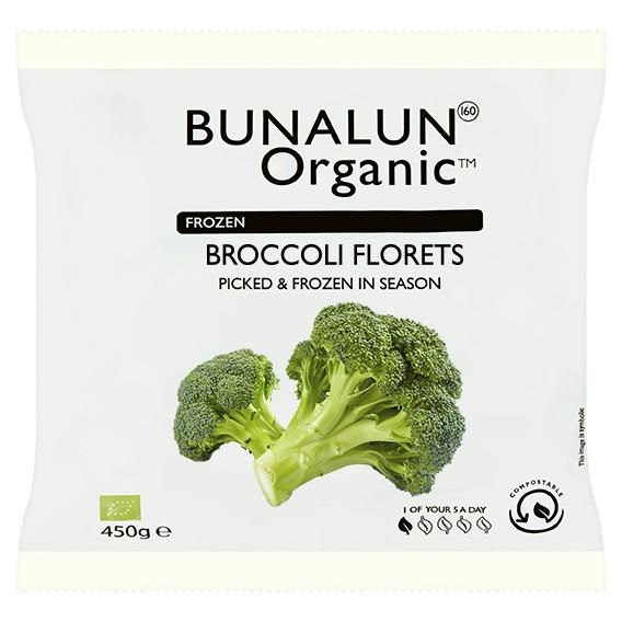BunalunOrganic_FrozenBroccoliFlorets.png
