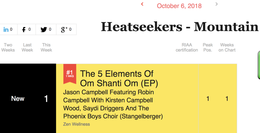 We debuted #1 on Billboard Heatseekers Mountian Charts!