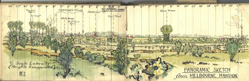 A highly detailed colour drawing of the line near Fromelles listing main aiming points, topogrpahical features and divided laterally by degrees of deviation from a central firing point. A wonderful aid to a forward observer himself at a fixed point. The name refers to a fortified position used for observing the battle area.