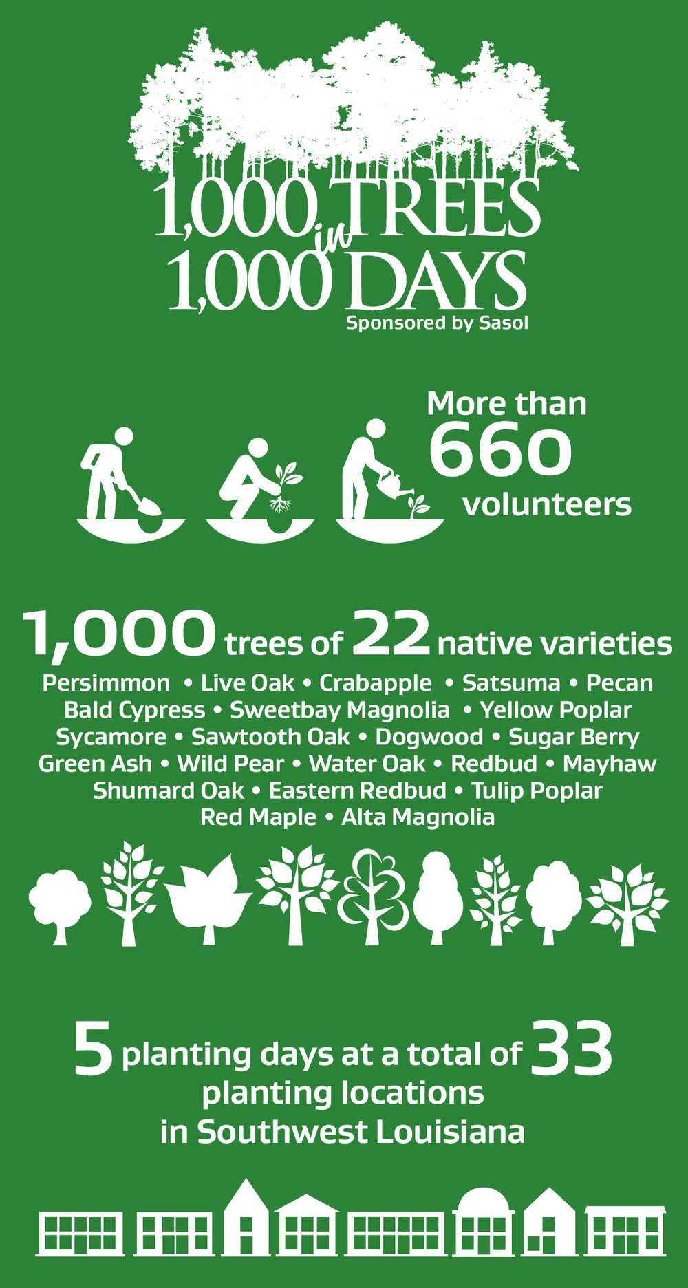 1000 Trees FB numbers graphic 4.19.jpg