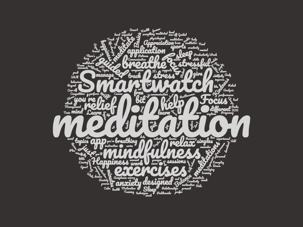 wordcloud - meditate.jpg