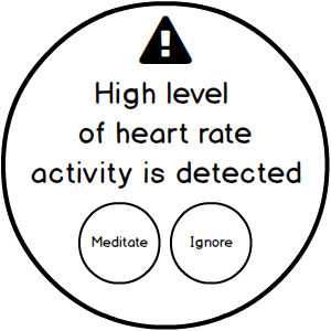 Heartrate activity.png