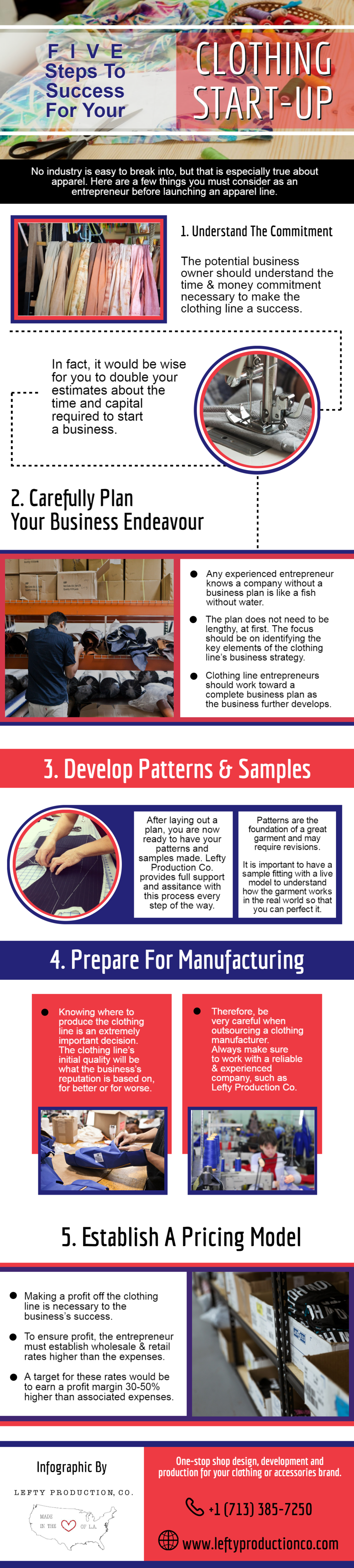 Five+Steps+To+Success+For+Your+Clothing+Start-up.png