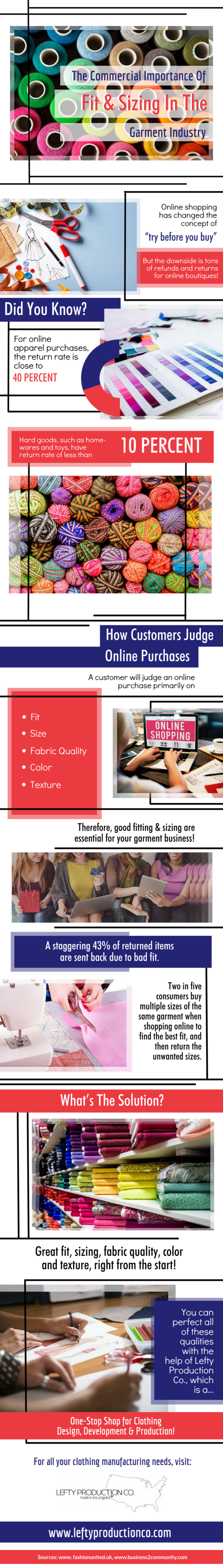 The+Commercial+Importance+Of+Fit+&+Sizing+In+The+Garment+Industry.png