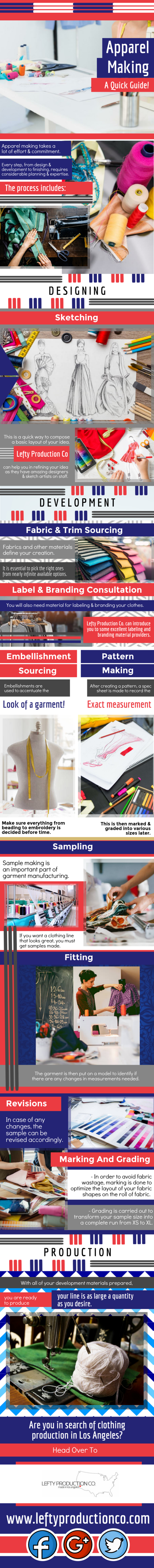 Apparel+Making+-+A+Quick+Guide.png