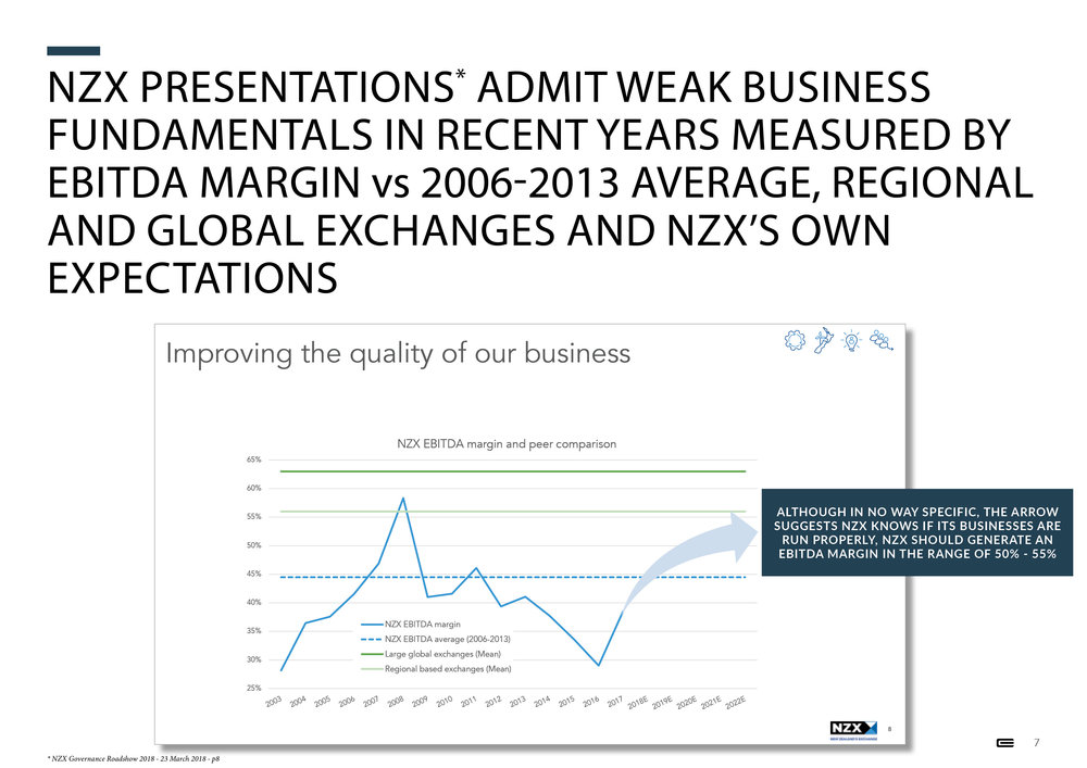 #NZXNOW - Presentation - 1 October 20187.jpg