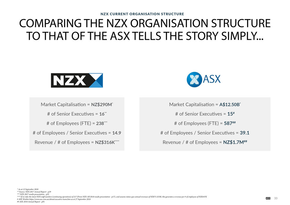 #NZXNOW - Presentation - 1 October 201833.jpg