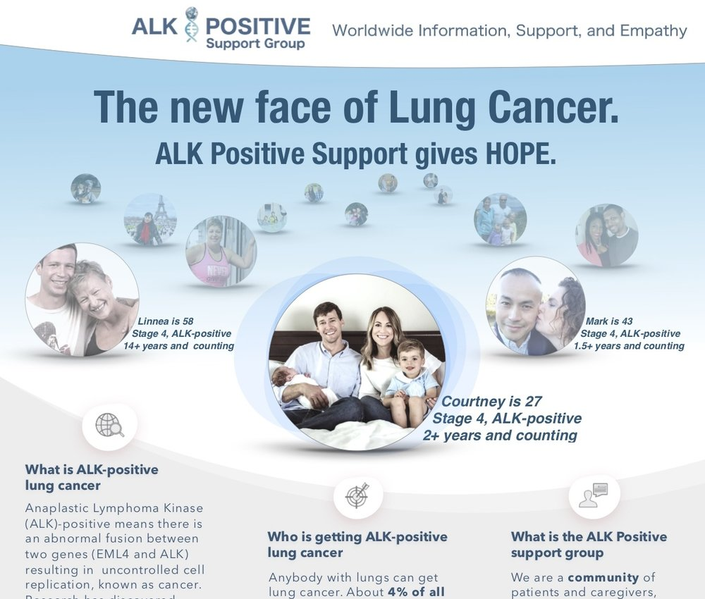 "Download The ALK Positive ""Oncologists"" Brochure - Help your patients learn the basics about ALK-positive lung cancer, including treatment options. This brochure was made by ALK Positive, for ALK-positive lung cancer patients. It is great for the newly diagnosed and those looking to learn more about this rare disease."